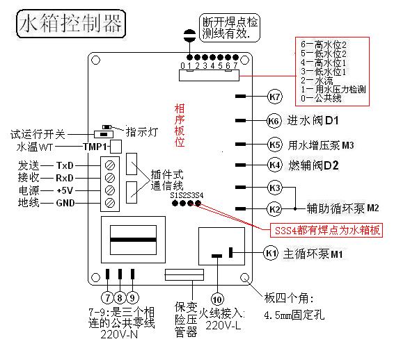 空调控制器 空调控制板的接线端口示意图(见图4)